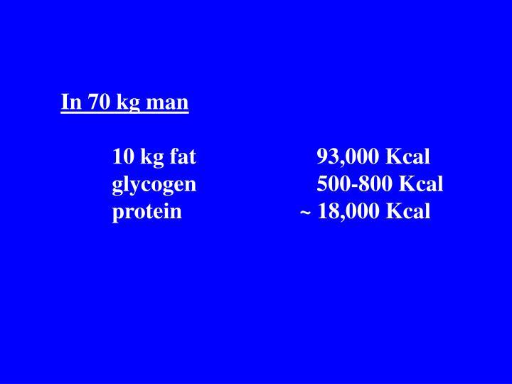 In 70 kg man