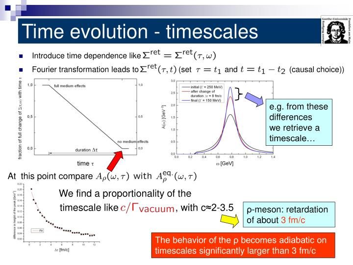 Time evolution - timescales