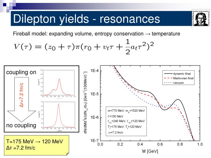 Dilepton yields - resonances