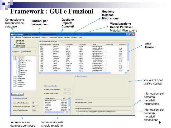 Framework : GUI e Funzioni