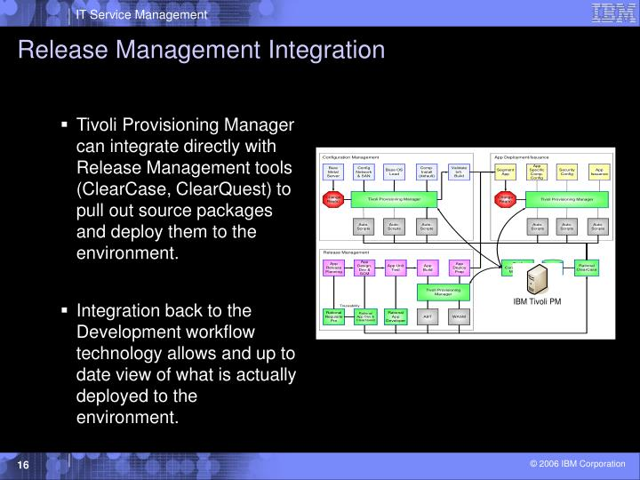 Release Management Integration