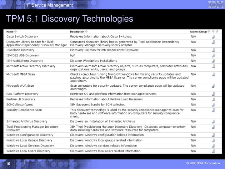 TPM 5.1 Discovery Technologies