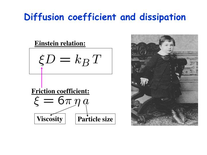 Diffusion coefficient and dissipation