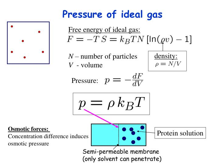 Free energy of ideal gas: