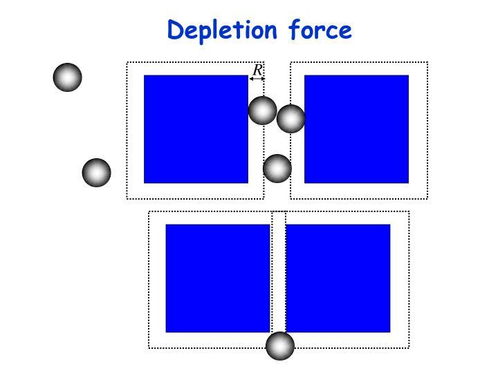 Depletion force
