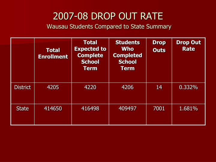 2007-08 DROP OUT RATE