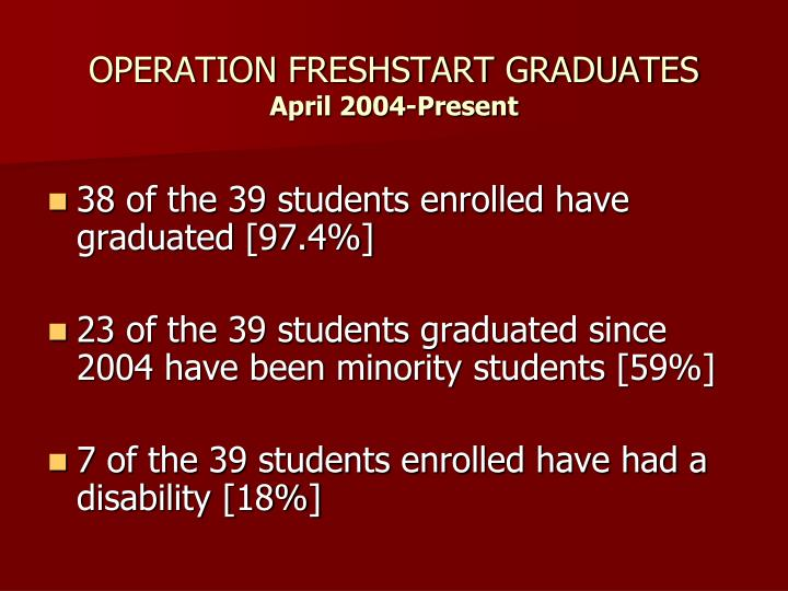 Operation freshstart graduates april 2004 present