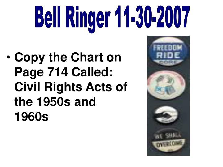 Bell Ringer 11-30-2007