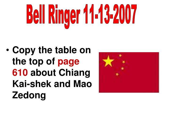 Bell Ringer 11-13-2007