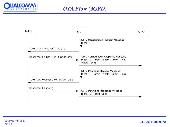 OTA Flow (3GPD)