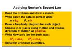 applying newton s second law