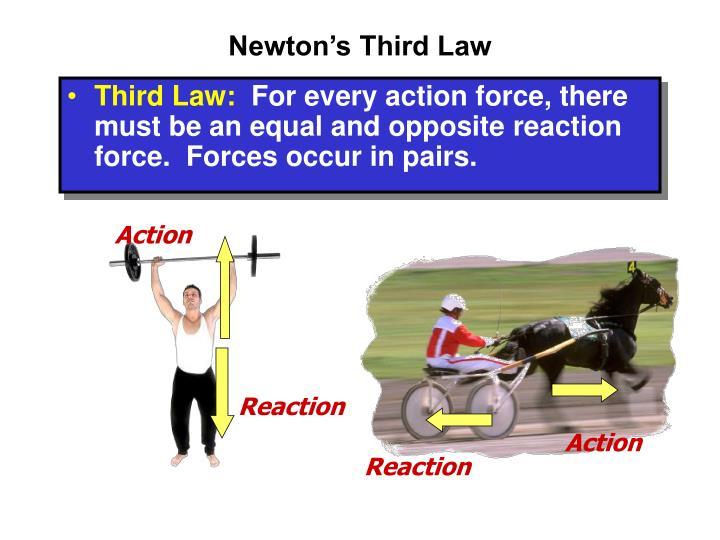 Third Law: