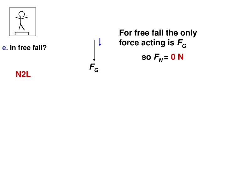 For free fall