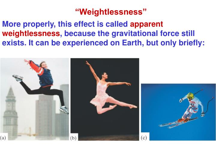 """Weightlessness"""