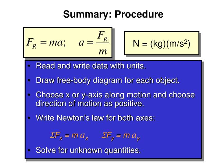 Summary: Procedure