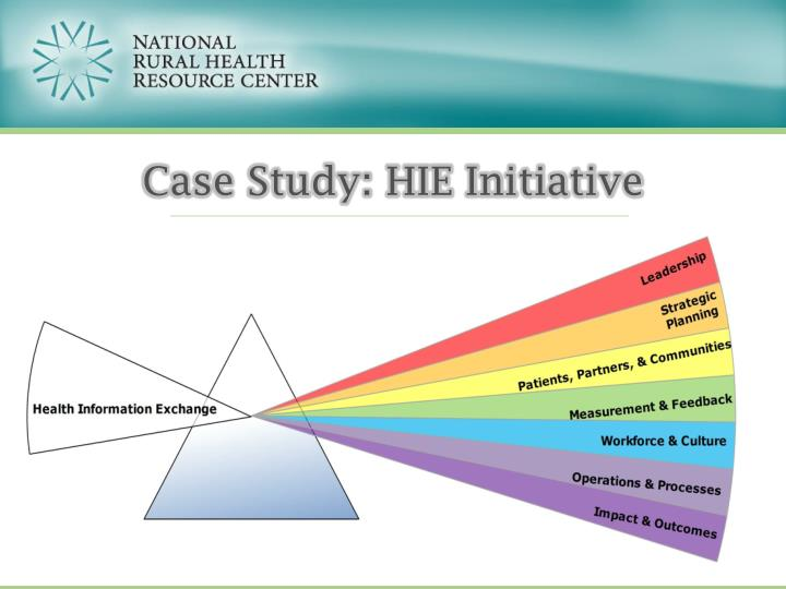 Case Study: HIE Initiative