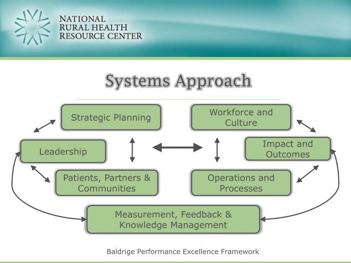 Systems Approach