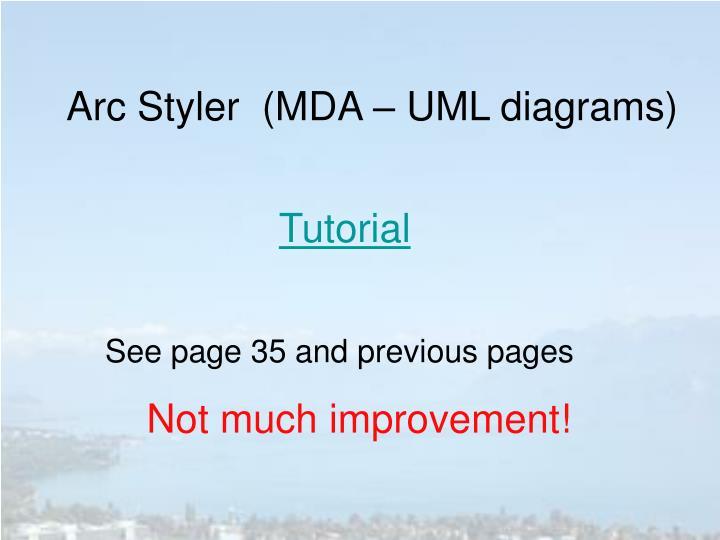 Arc Styler  (MDA – UML diagrams)