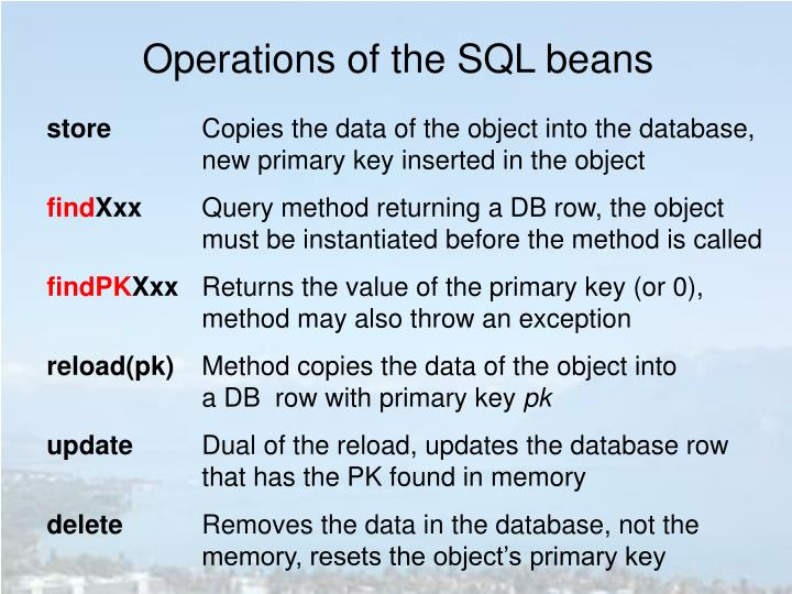 Operations of the SQL beans