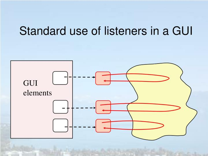 Standard use of listeners in a GUI