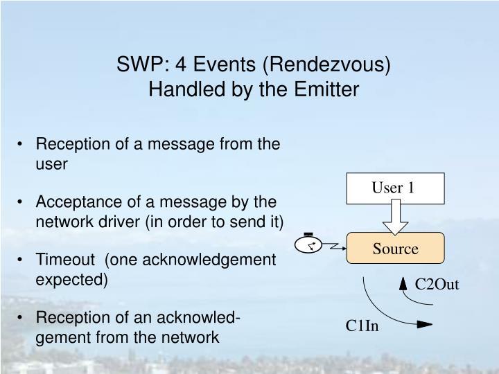 SWP: 4
