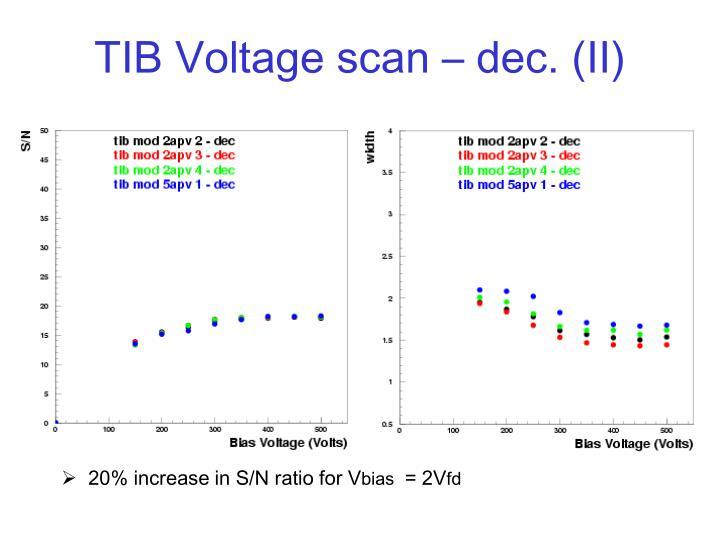 TIB Voltage scan – dec. (II)