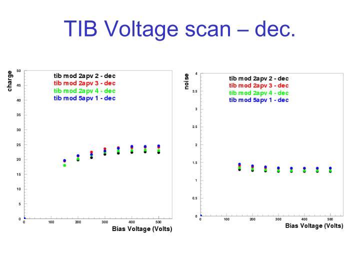 TIB Voltage scan – dec.