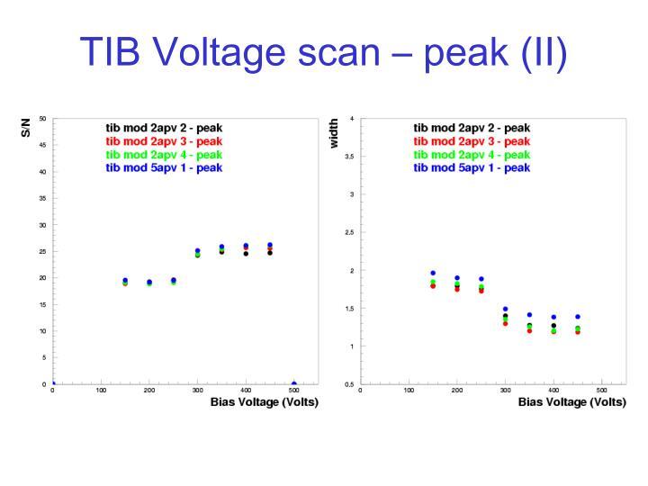 TIB Voltage scan – peak (II)