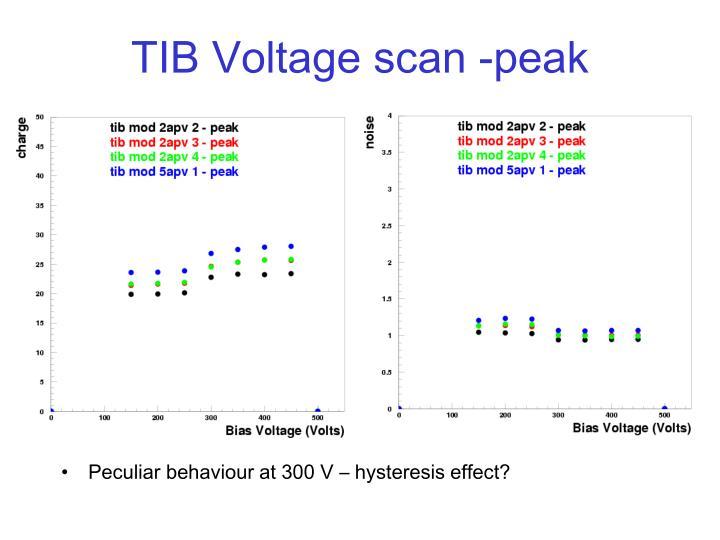 TIB Voltage scan -peak