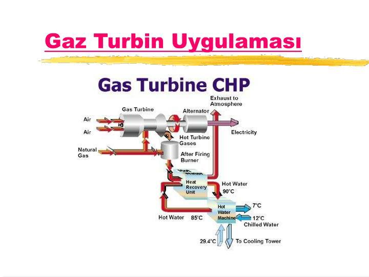 Gaz Turbin Uygulaması