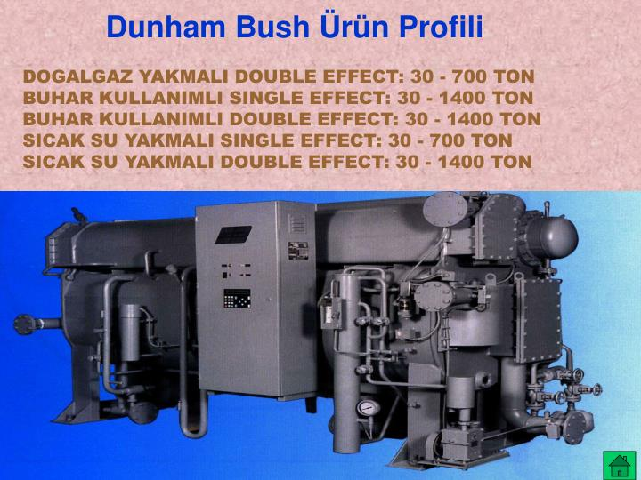 Dunham Bush Ürün Profili