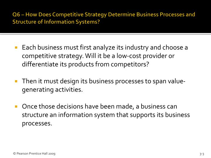 Q6 how does competitive strategy determine business processes and structure of information systems1