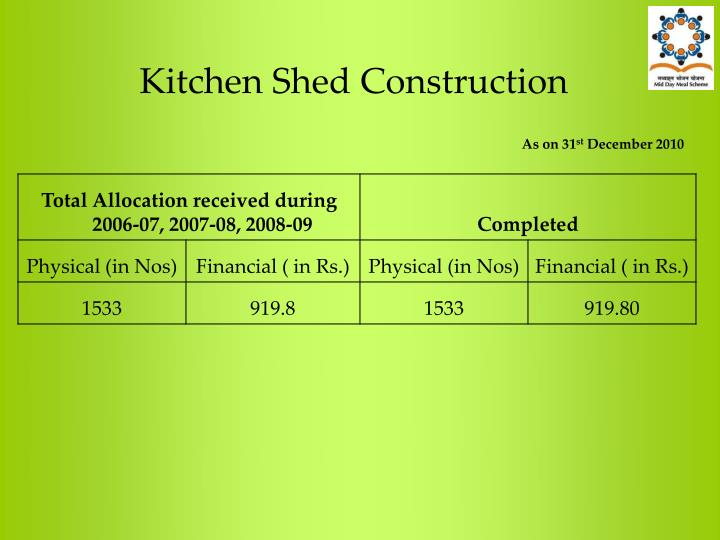 Kitchen Shed Construction