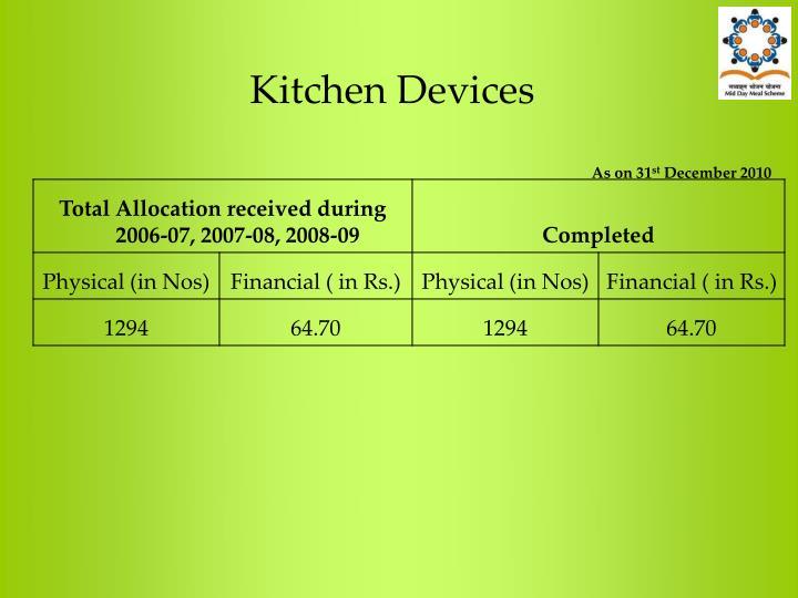 Kitchen Devices