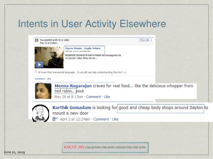 Intents in User Activity Elsewhere