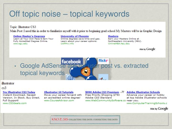 Off topic noise – topical keywords