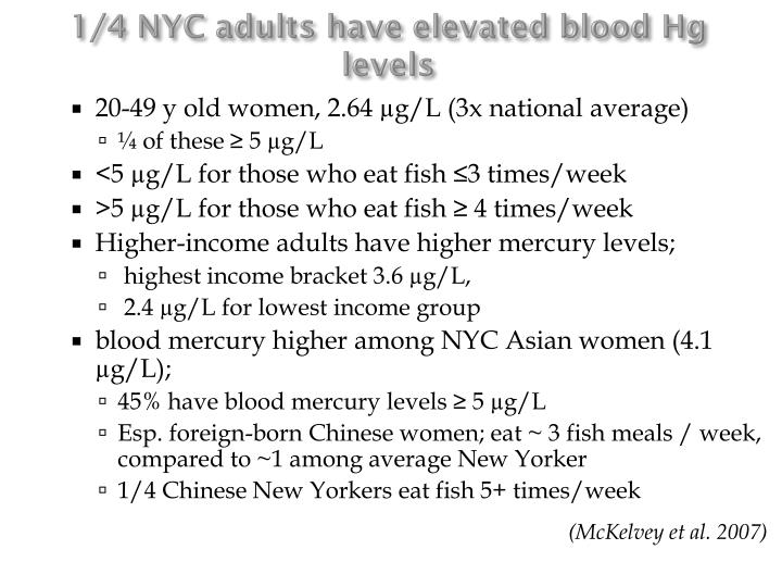 1/4 NYC adults have elevated blood Hg levels