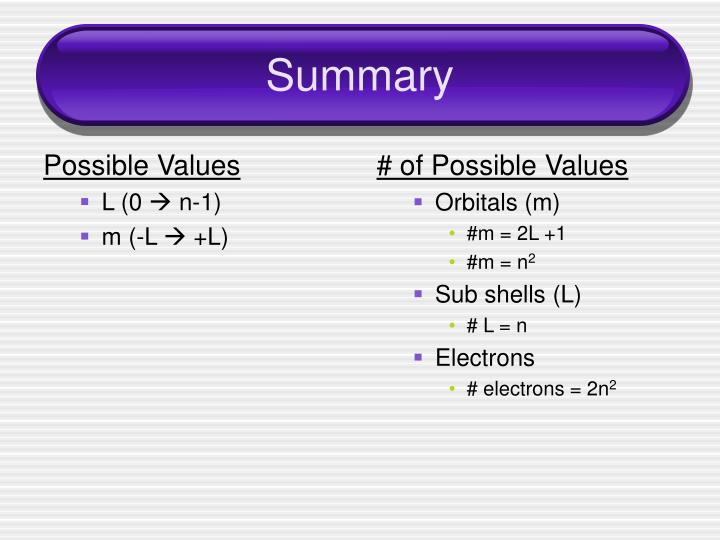 Possible Values