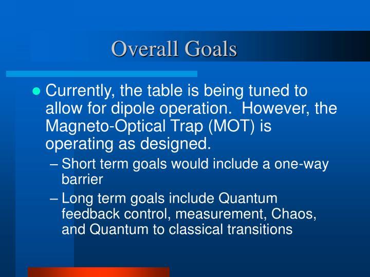 Overall Goals