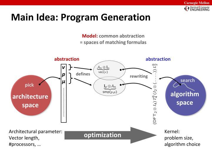 Main Idea: Program Generation