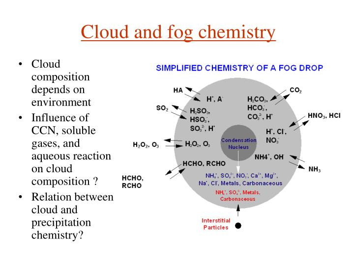 Cloud and fog chemistry