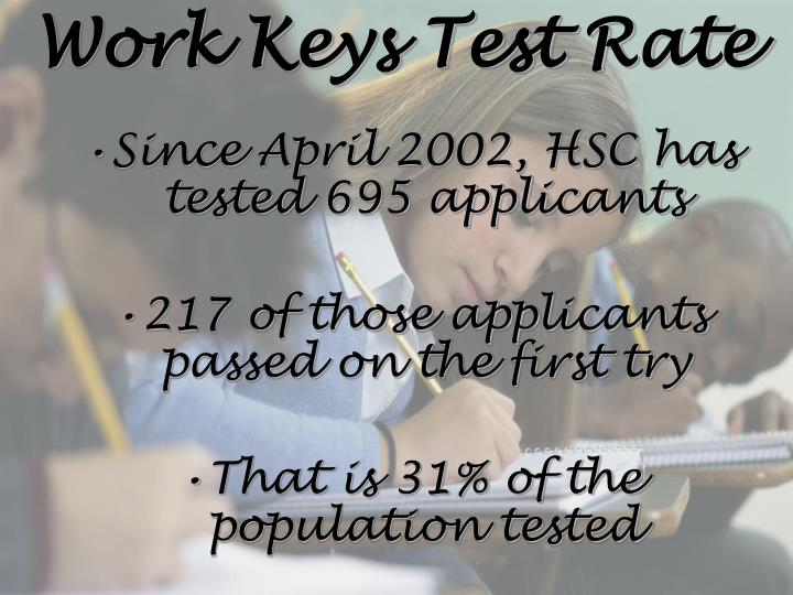 Work Keys Test Rate
