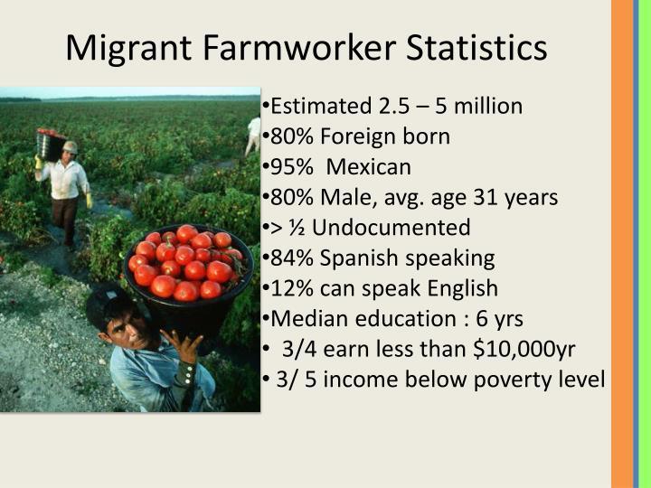 Migrant Farmworker Statistics