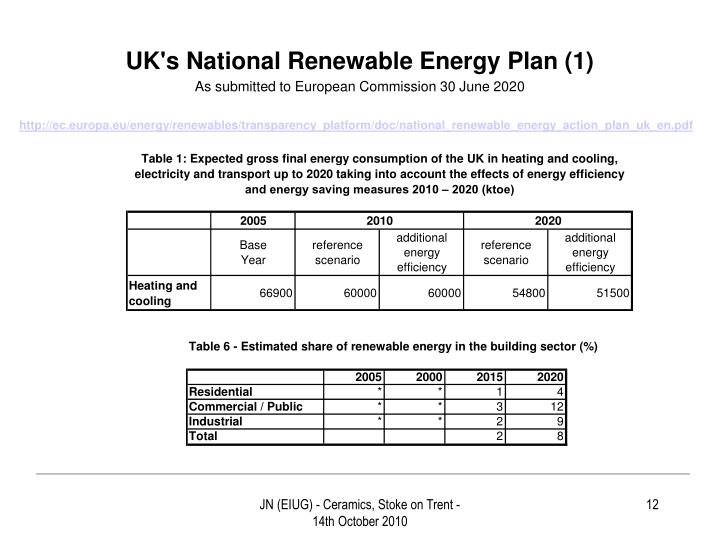 UK's National Renewable Energy Plan (1)