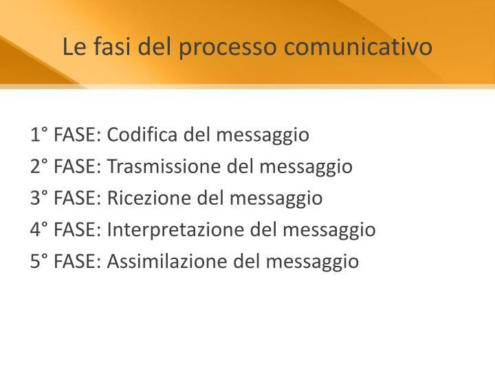 Le fasi del processo comunicativo