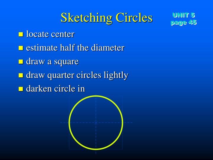 Sketching Circles