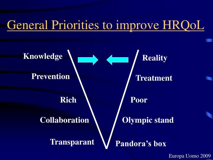 General Priorities to improve HRQoL
