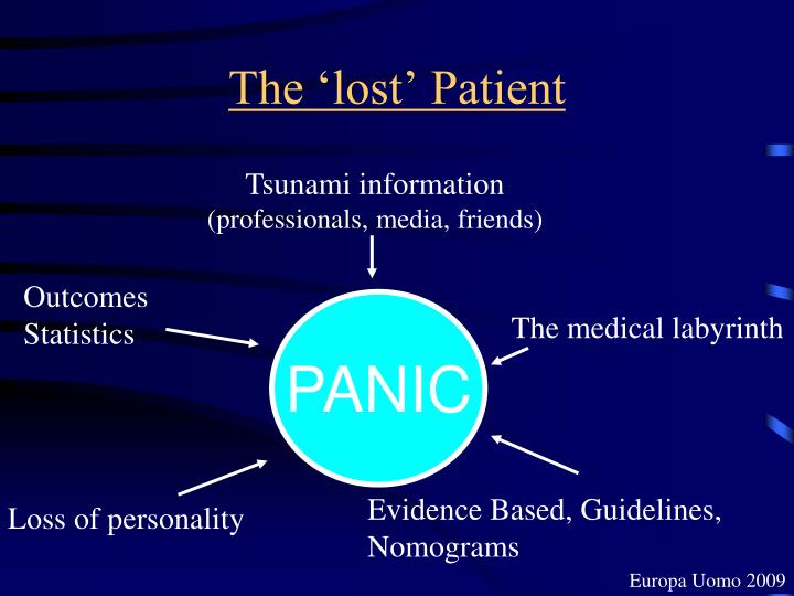 The 'lost' Patient