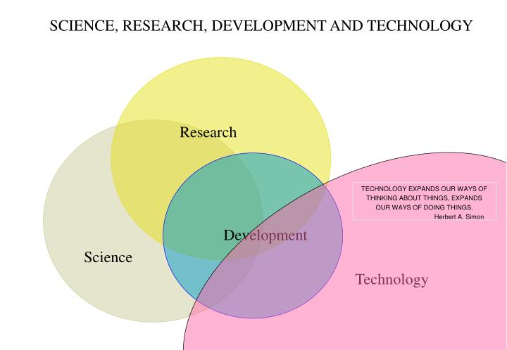 SCIENCE, RESEARCH, DEVELOPMENT AND TECHNOLOGY
