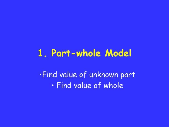 1. Part-whole Model